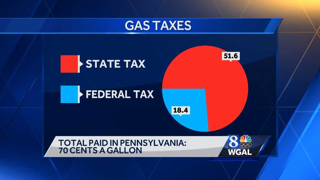 gas taxes.jpg