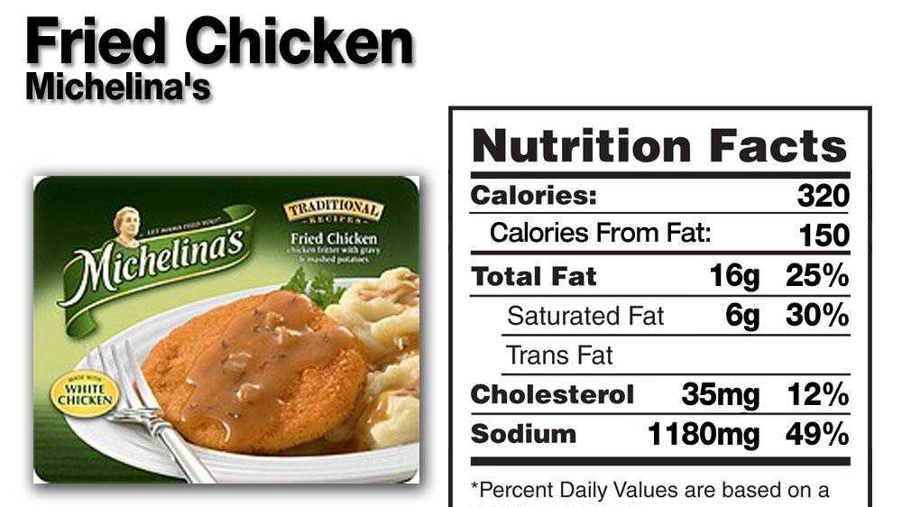 Unhealthy Frozen Meals