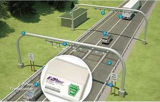These E-ZPass transponders are battery-powered radio frequency transmitters typically attached to a car's windshield. The antenna would read the transponder's unique signal and charge the toll.