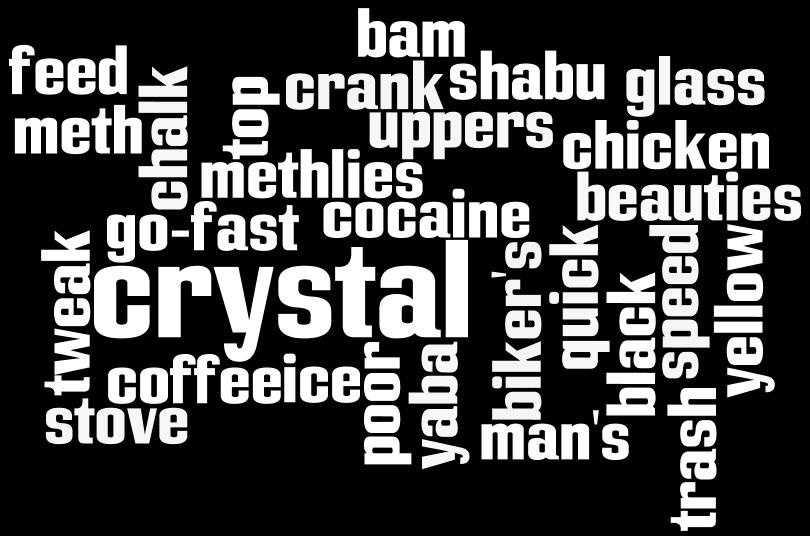 Meth has numerous street names, including: speed, ice, crystal, chalk, crank, tweak, uppers, black beauties, glass, biker's coffee, methlies quick, poor man's cocaine, chicken feed, shabu, crystal meth, stove top, trash, go-fast, yaba, and yellow bam.