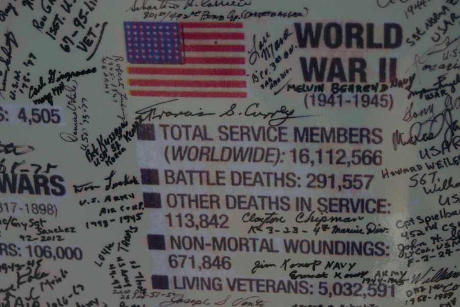 One WWII vet dies every 90 seconds.