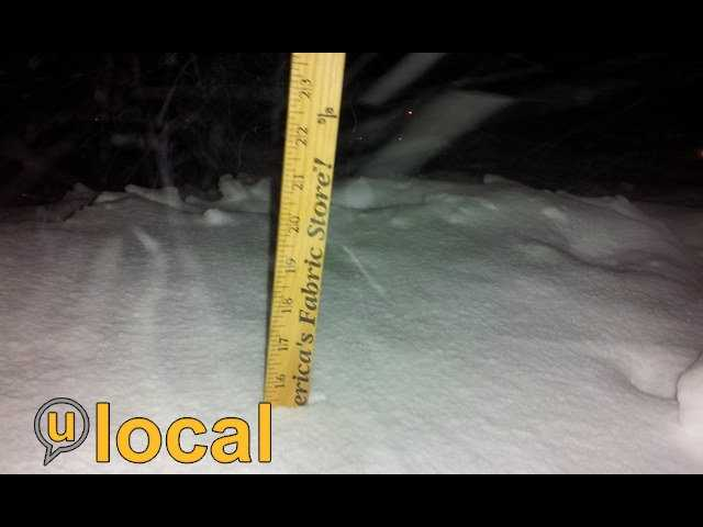 Hartford- 16 inches