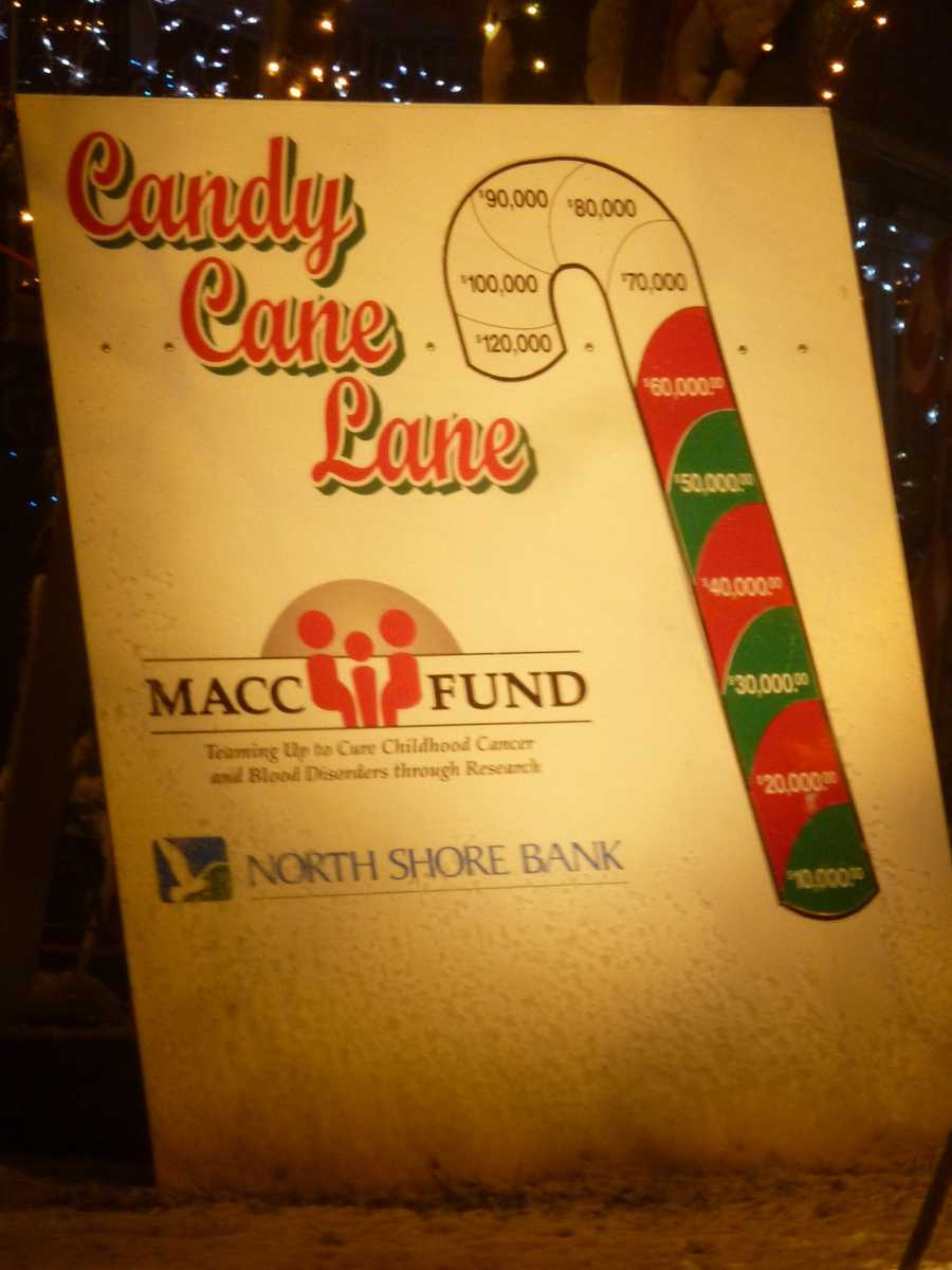 As of  December 20, it appears they were half way to their goal of $120,000 for the MACC Fund.