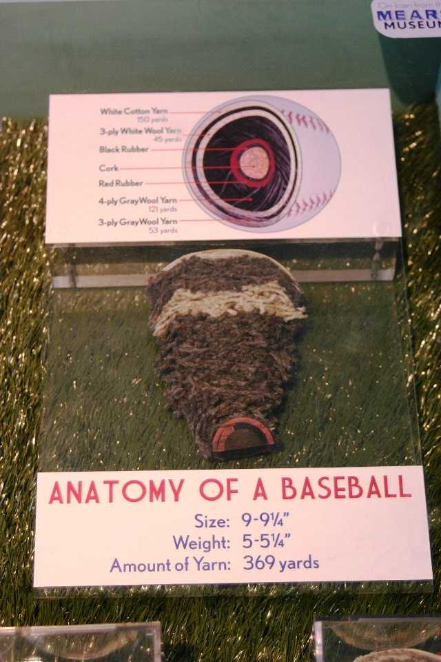 "The anatomy of a baseball- Size: 9-9.25"", Weight: 5-5.25oz, Yarn used: 369 yards."