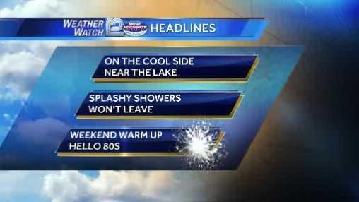 July 3 forecast