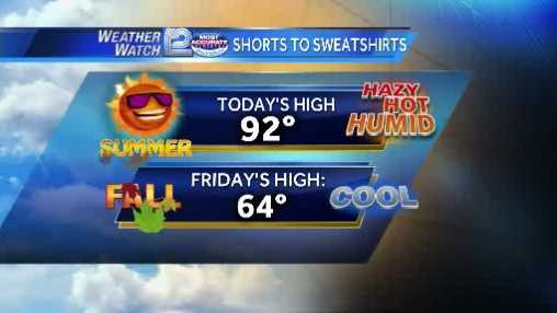 Tuesday-Friday temps