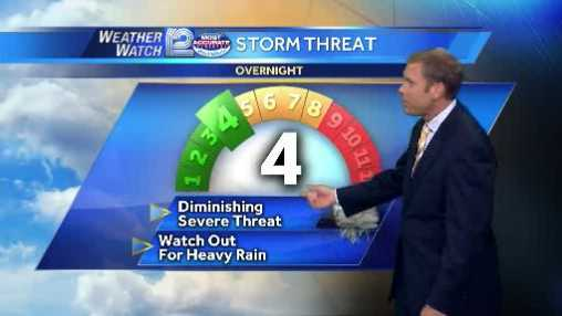 overnight storm threat