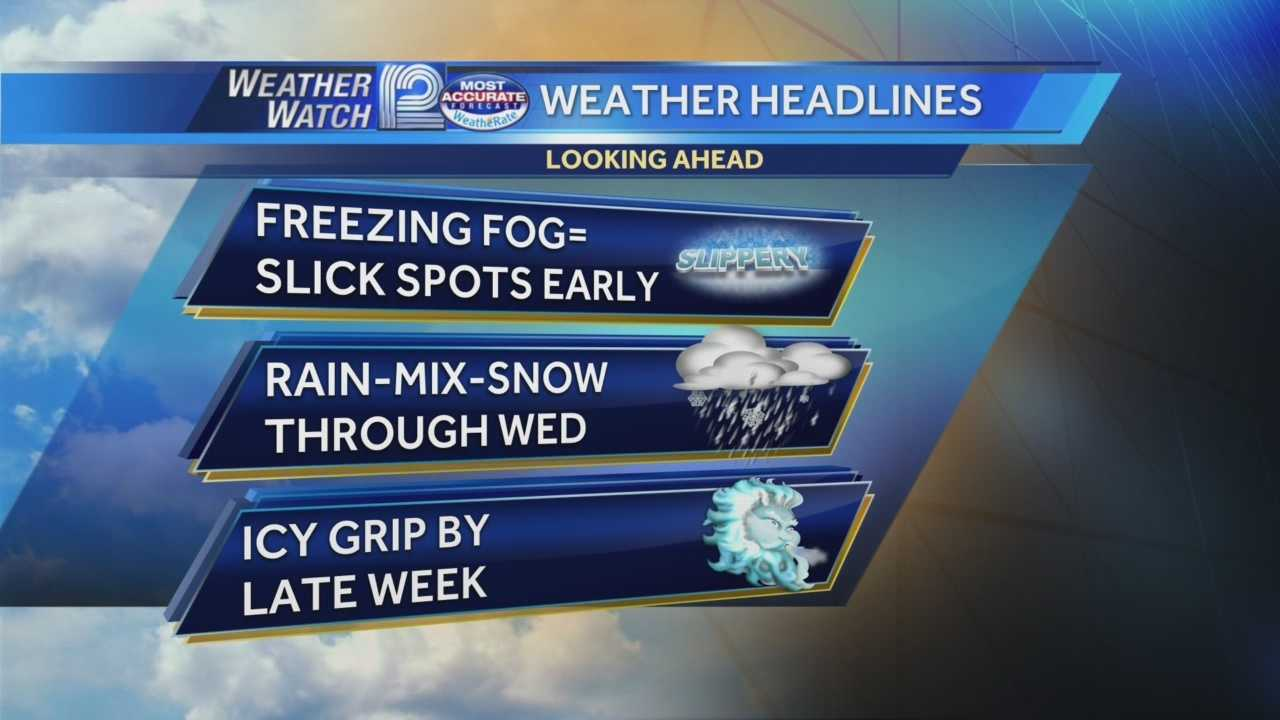Weather Watch 12 meteorologist Sally Severson tracks the chances for freezing fog during the Monday morning drive.