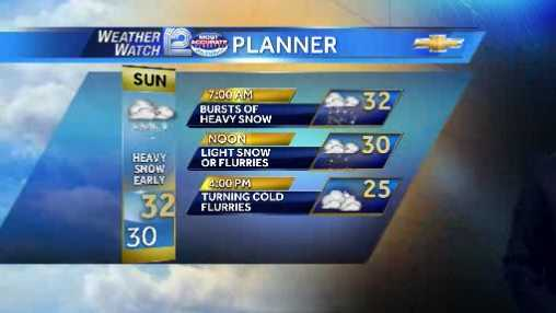 Sunday planner Dec 22