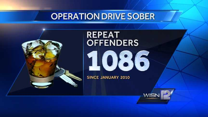 1,086 repeat offenders have arrested since January 2010.