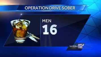 16 men were arrested for DUI