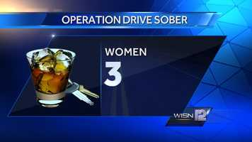 3 women were arrested for DUI