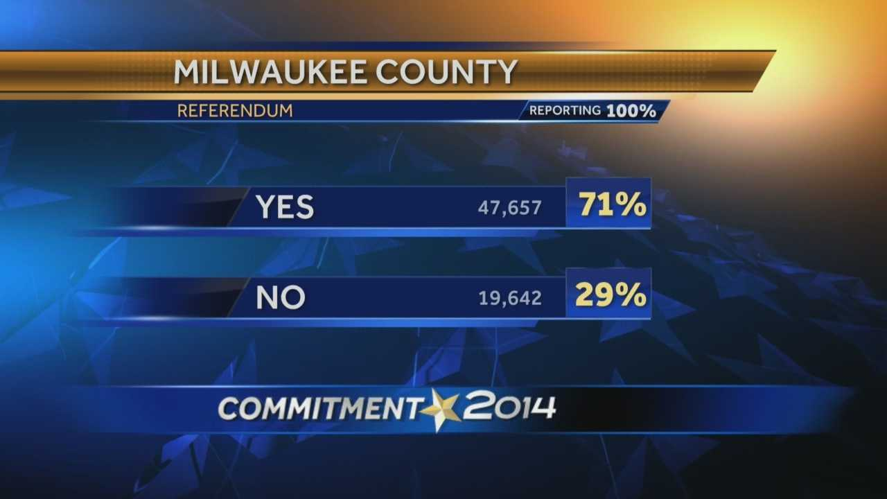 A binding referendum passed in Milwaukee County, meaning county supervisors will become part-time in 2016.
