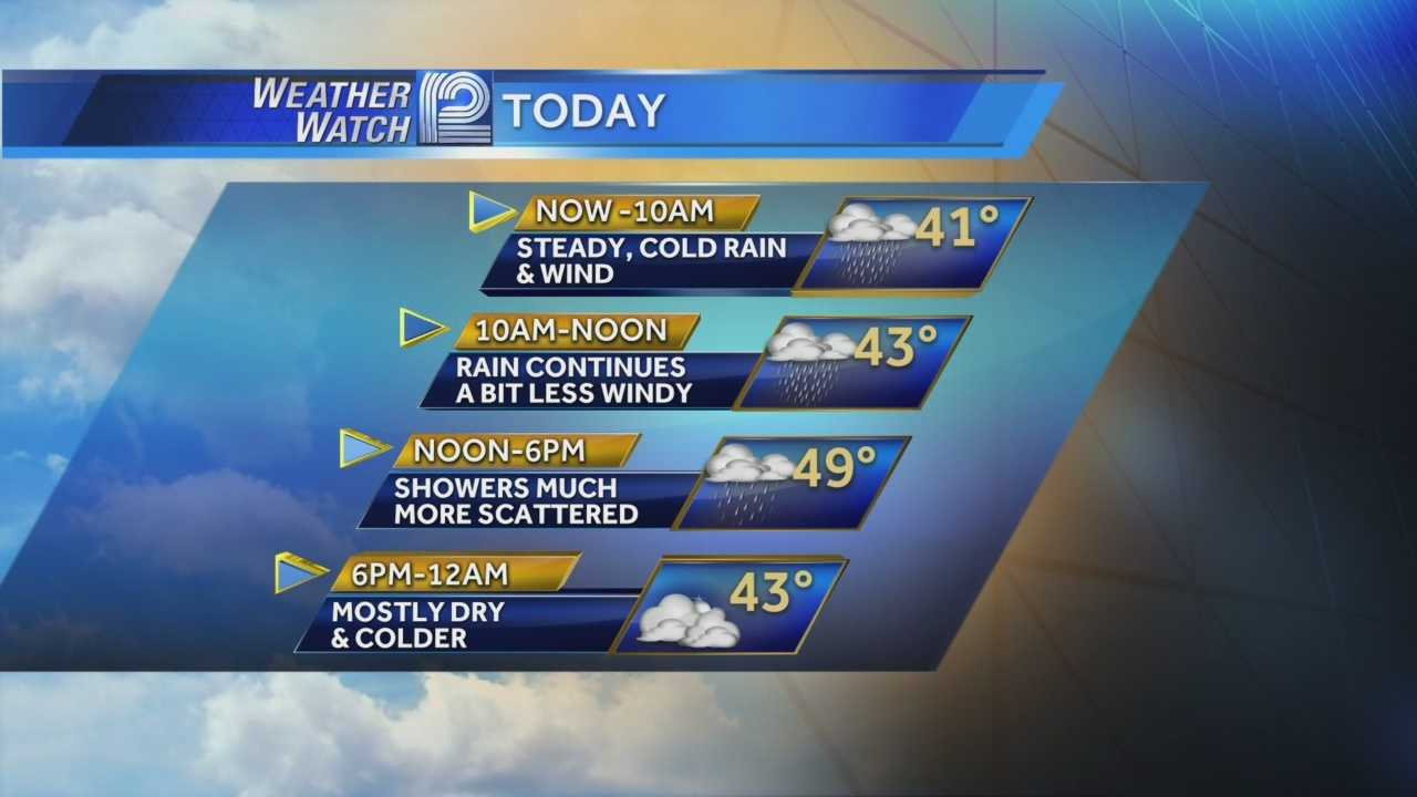 Doesn't feel like May today with rain showers and temperatures stuck in the 40s.