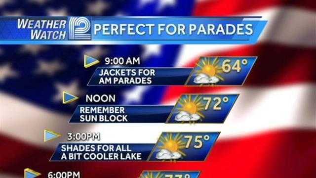 Parade forecast