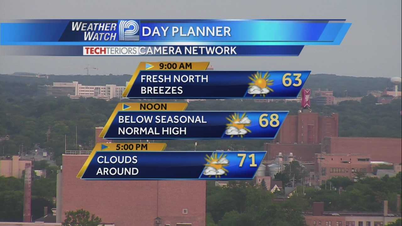 Temperatures will barely hit the 70s in southeast Wisconsin, but the weather should stay dry for today.