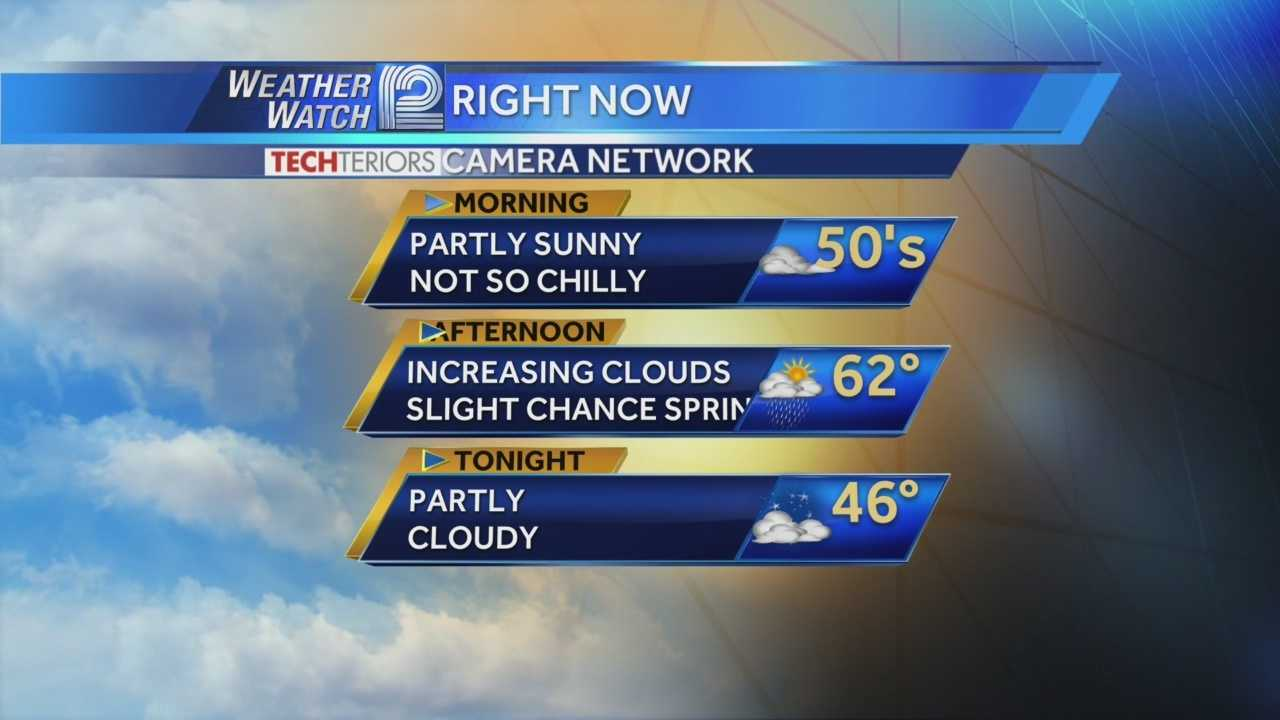 Temperatures could top the 60 degree mark, but it may be the only time this week it does so.