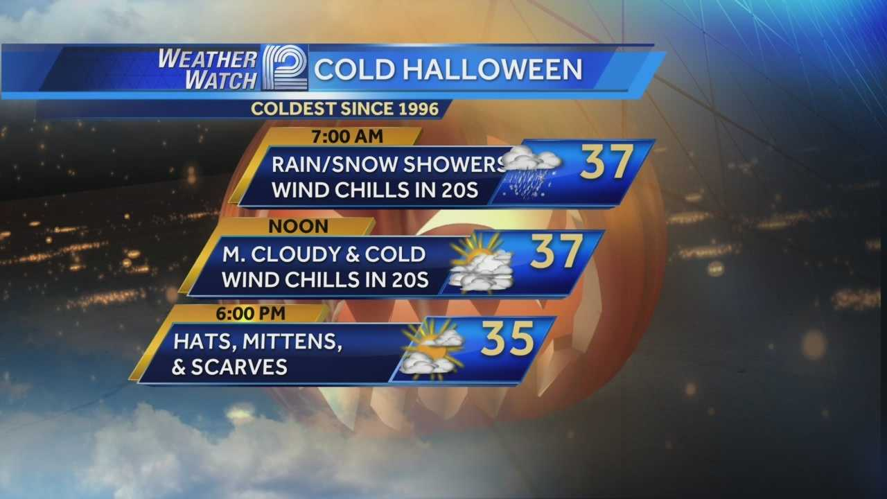 Miserable conditions for Trick or Treating tonight as the kids will need to battle temperatures in the mid 30s and winds approaching 40 miles per hour.