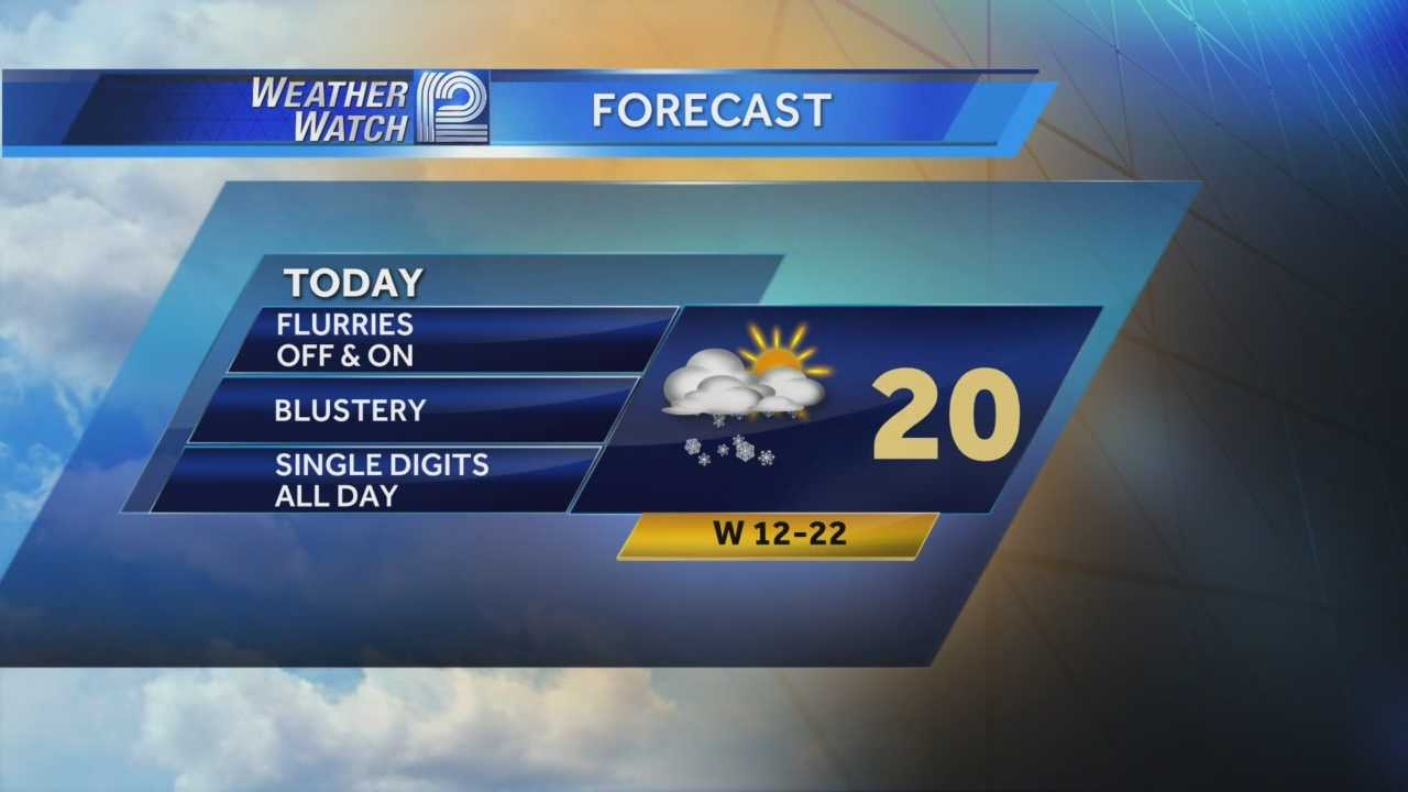 A few light flurries early Thursday morning, but the cold rules as wind chills will stay in the single digits.