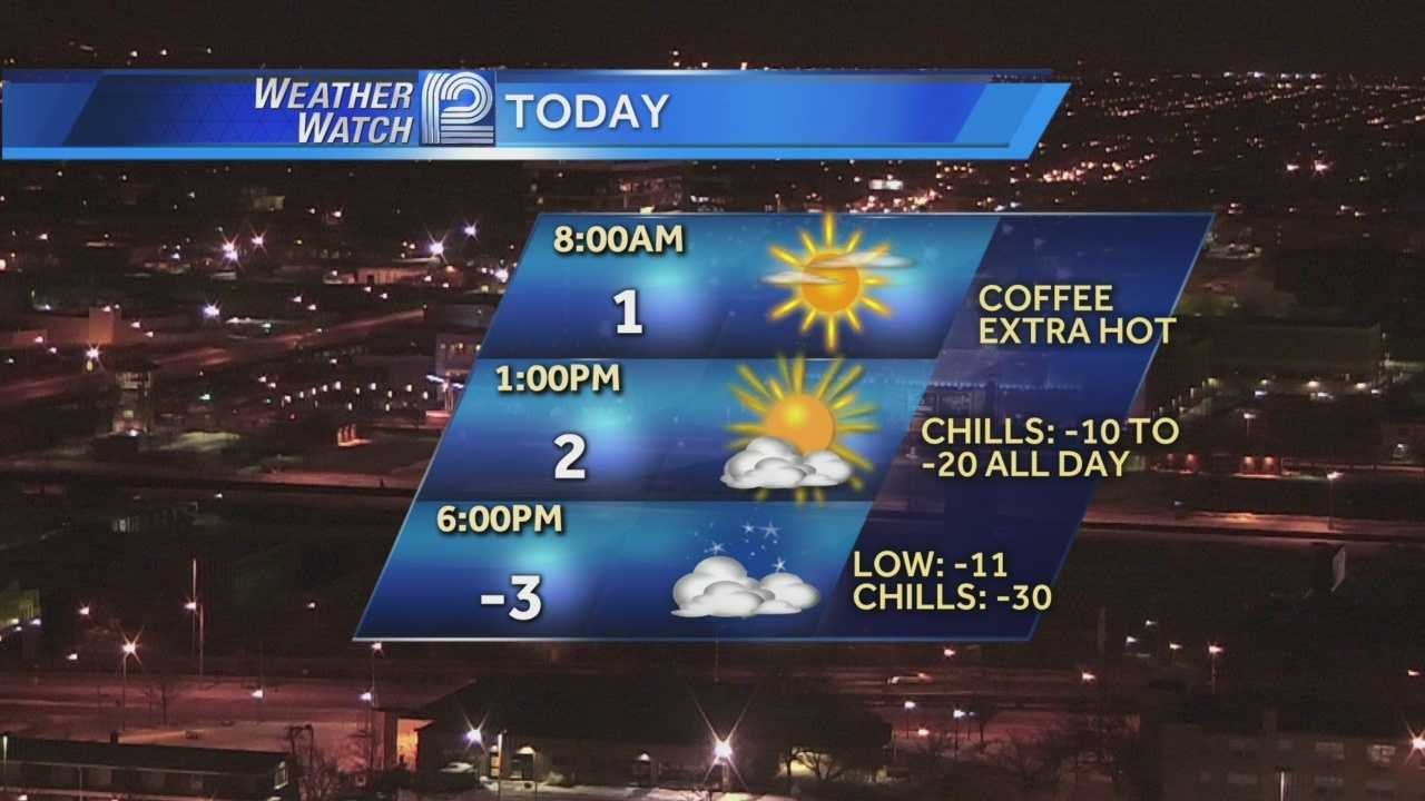 Yes.. it's cold!!  Coldest air of the season arrived overnight, and brisk winds are making it feel even colder.