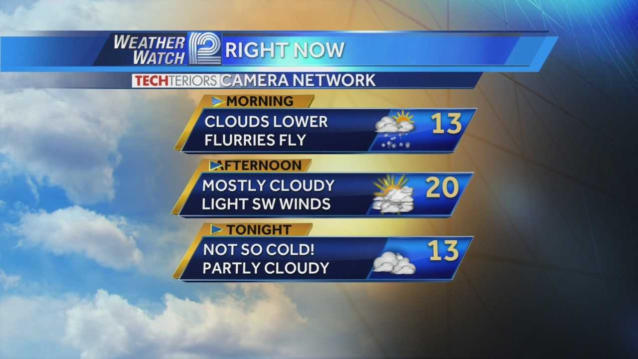 A few flurries on Wednesday morning, but Wisconsin's warmup begins today with temperatures reaching 40 by Saturday.