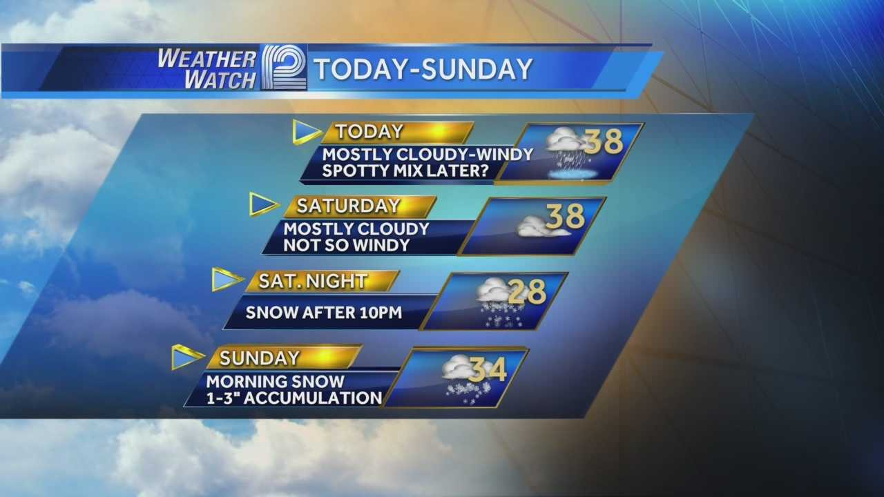 This weekend's forecast has a little of everything:  Windy and warm today, with 1-3 inches of snow possible on Sunday.