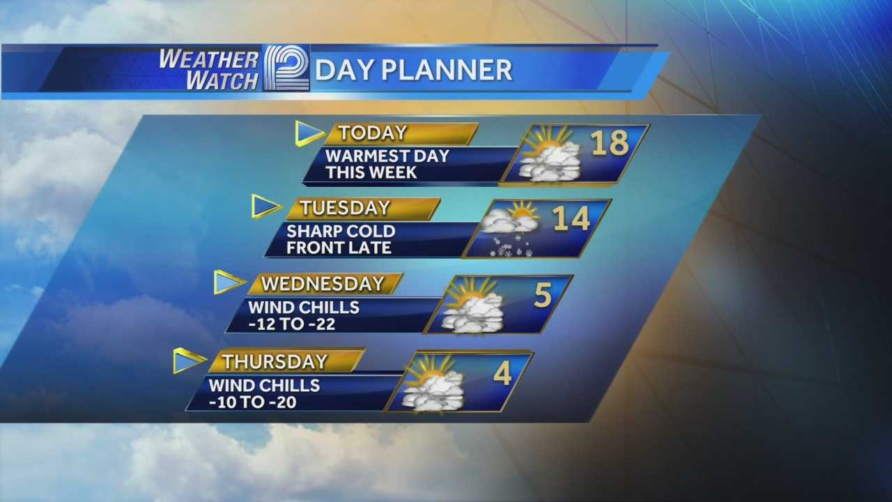Wisconsin stays in the ice box this week as temperatures stick around the zero mark.