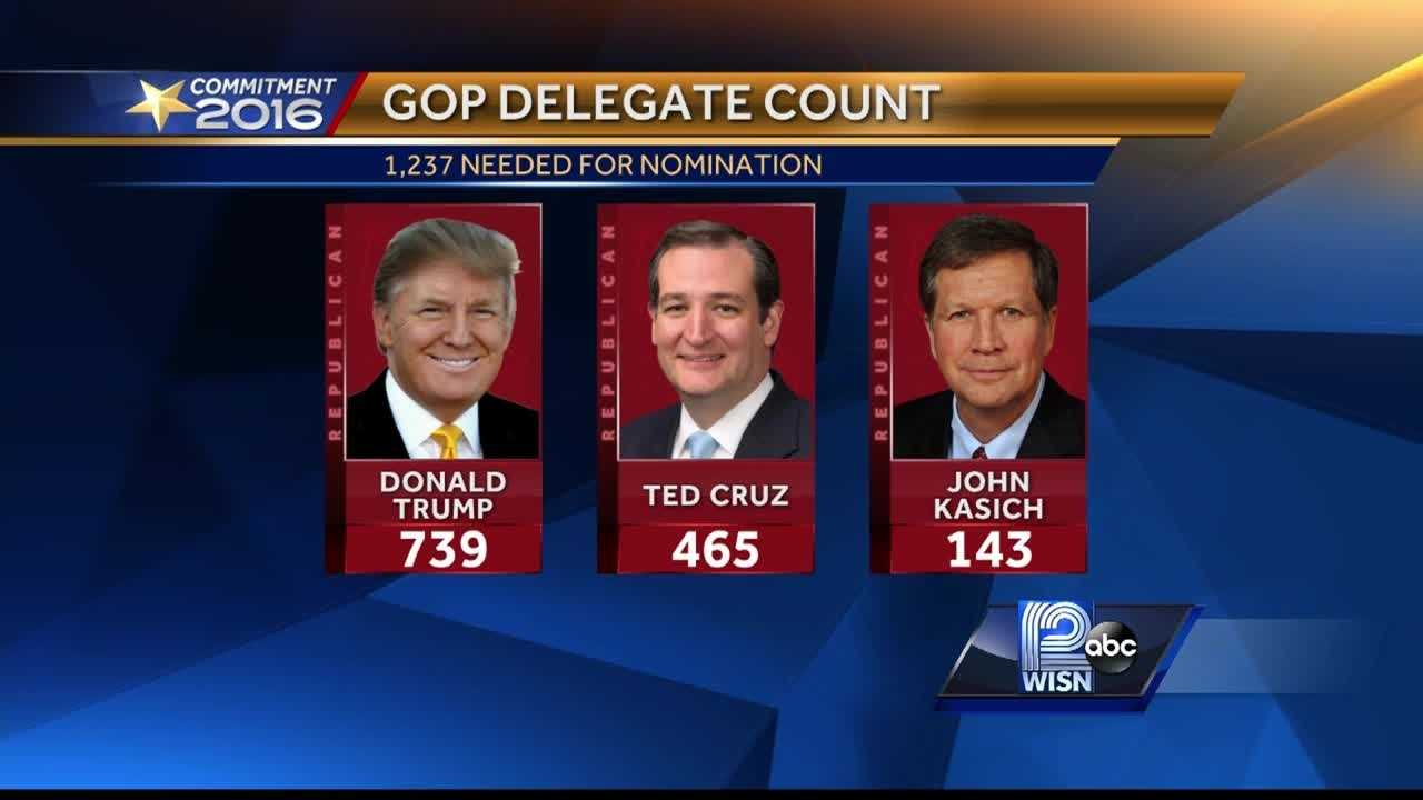 WISN 12 News' Political Reporter Kent Wainscott breaks down the complicated delegate math and explains why Wisconsin is a key battleground state.