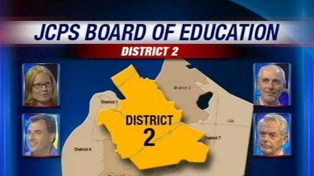 Meet the candidates for JCPS District 2