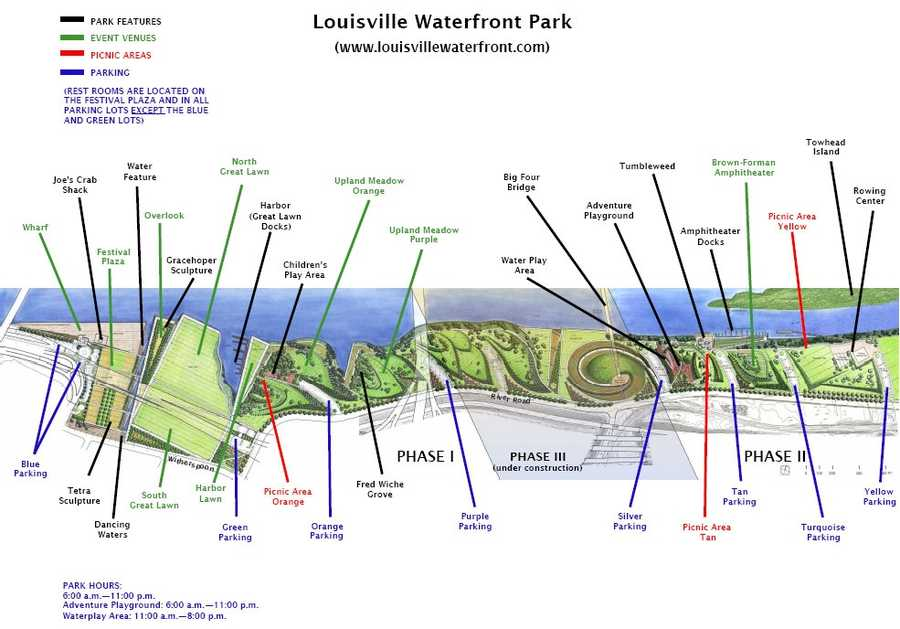 The Louisville Waterfront Park is comprised of 85 acres.