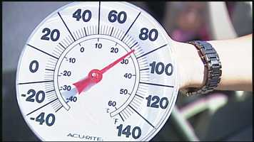 After 10 minutes, a vehicle is 19 degrees hotter.