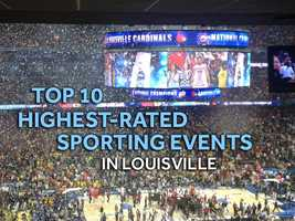 Take a look at the ratings of the Top 10 Highest-Rated Sporting Events in Louisville... (Data since 2002)