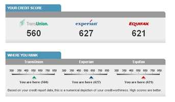 Get your credit score checked regularly. Experts suggest checking it quarterly