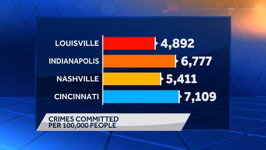 crimes committed per 100k ppl.jpg