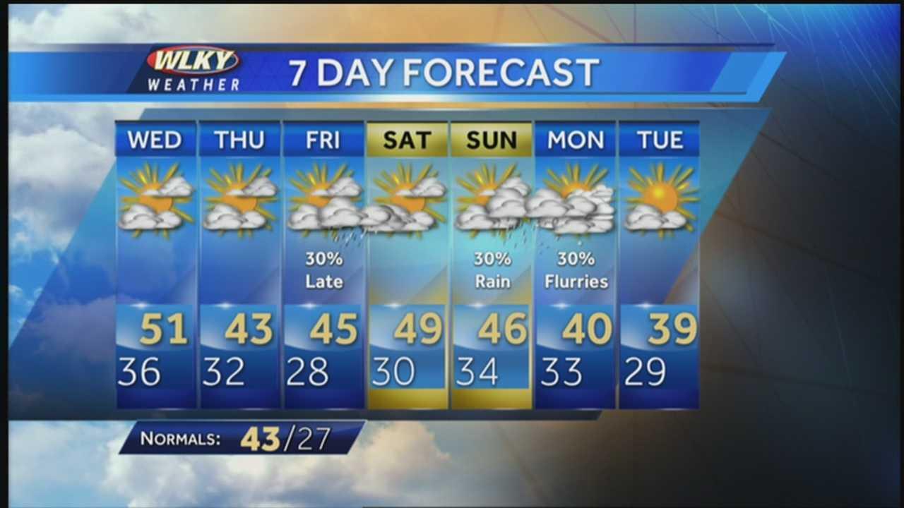 WLKY evening forecast with Jay Cardosi