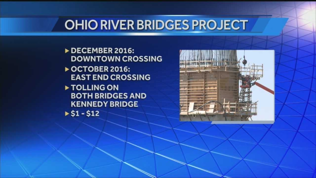 The board overseeing Kentucky's role in the Ohio River Bridges Project met Tuesday.