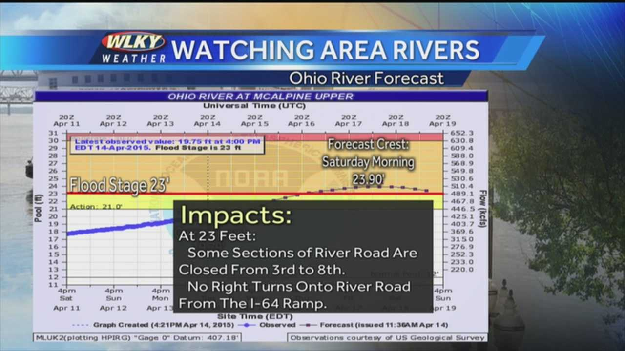 The National Weather Service has issued a flood warning for the Ohio River that could affect Thunder Over Louisville viewing on Saturday.
