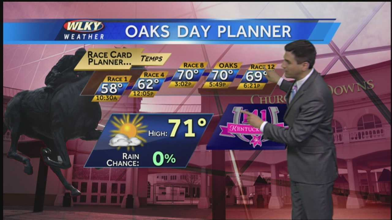WLKY's Matt Milosevich has the latest forecast update for Oaks and Derby.