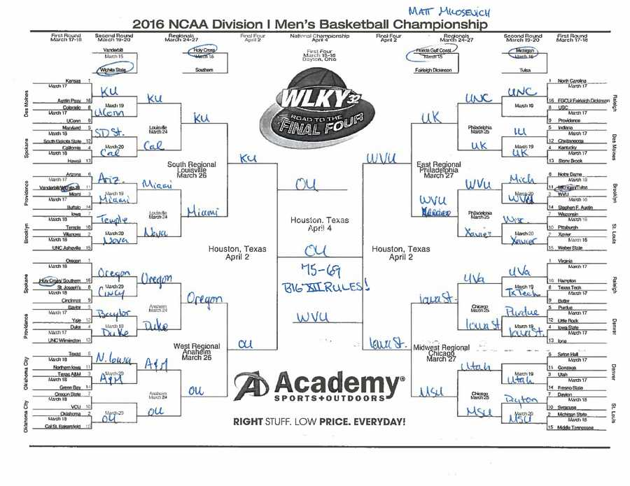 Matt Milosevich. See a bigger version of Matt's bracket