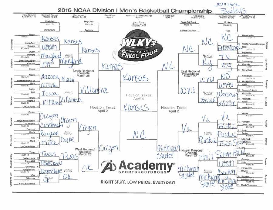 Jennifer Baileys. See a bigger version of Jennifer's bracket