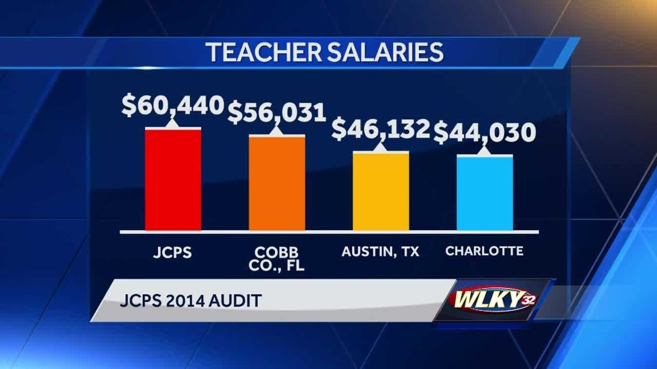 Jefferson County Public Schools officials are releasing results of a salary study that looks at how much administrators and teachers are making.