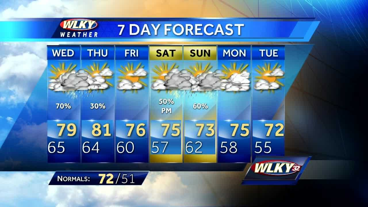 Updated at 10p: WLKY meteorologist Jay Cardosi has your Tuesday night weather forecast.