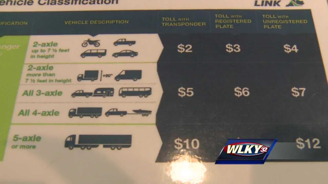 Tolling on the Ohio River bridges won't begin until later this year, but drivers can start setting up their RiverLink Tolls accounts beginning on July 21.