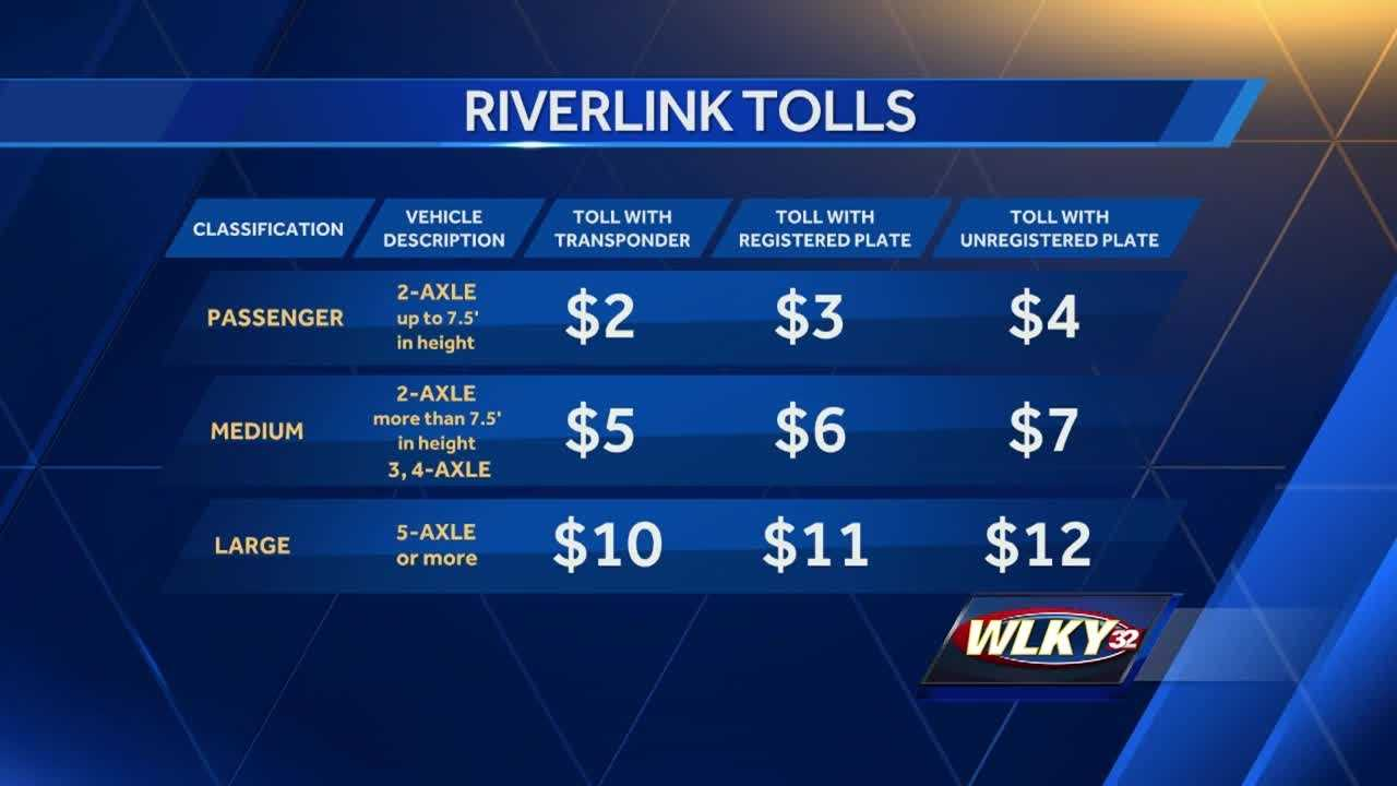 Tolling on the Ohio River bridges won't begin until later this year, but drivers can now set up their RiverLink Tolls.