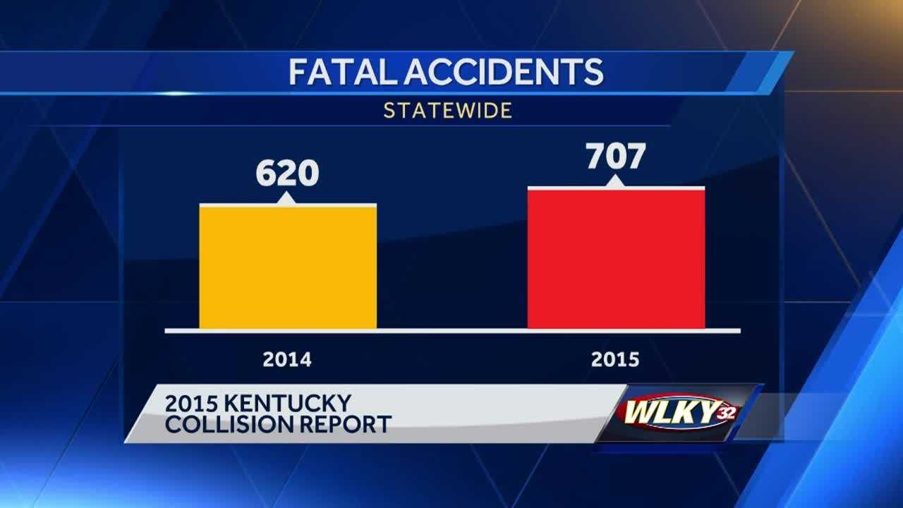 There have been 761 people killed on Kentucky roads. It's the highest fatality count in seven years.