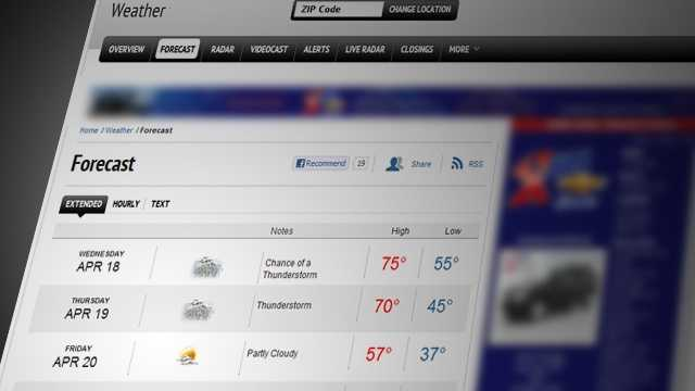 View extended, hourly and the text forecast all on one page.