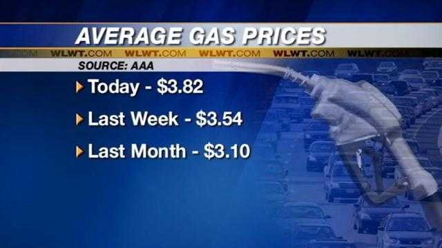 Drivers in Cincinnati have seen a jump in gas prices.
