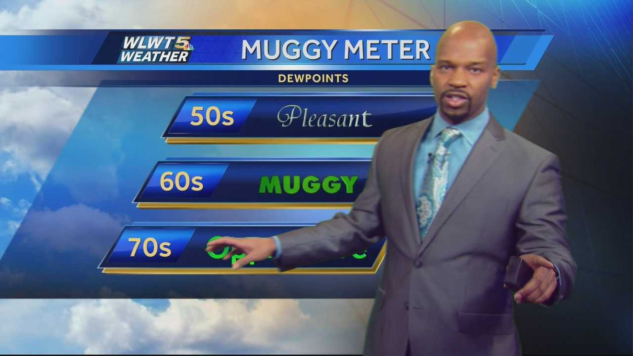 Storms Then Less Humid