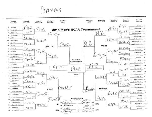 Click here to take a closer look at Mike's bracket