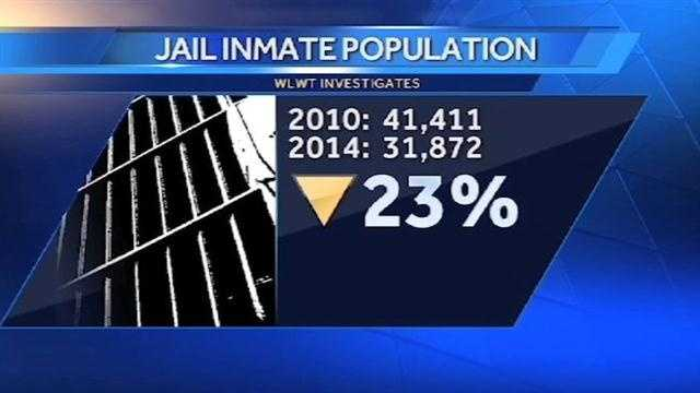 WLWT News 5 investigative reporter Todd Dykes looks at the Hamilton County inmate population.